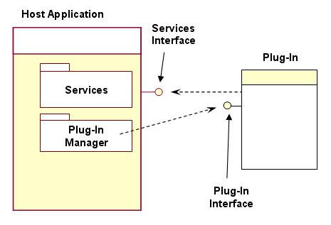 Plug-InExample